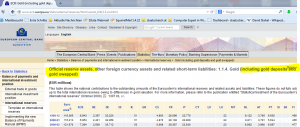 EZB-Reserve-Asset, Posten 1