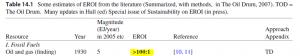 EROI-Tabelle_1