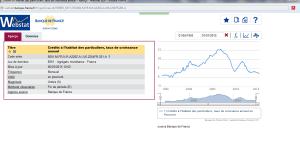Kreditwachstum_Frankreich