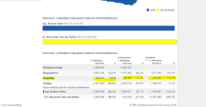 Screenshot_off_Wahlergebnis