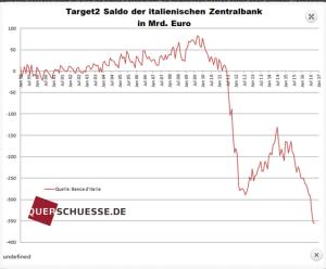 Target_Saldo