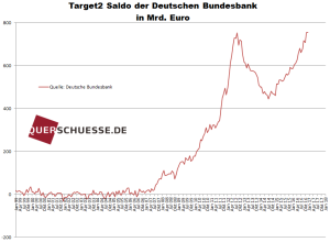 target_buba