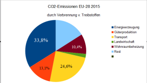 emissionssplit_master_2