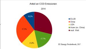 master_CO2_emissionen_4