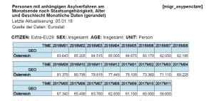 ss_anhängige_asylverfahren