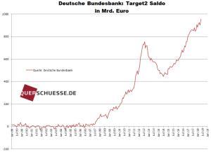 querschüsse_target_2_chart