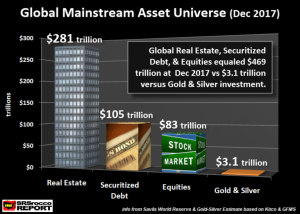 Global-Mainstream-Asset-Universe-DEC-2017-768x549