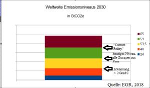 emissionsniveaus_2030_master_D