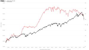 5-Monetary-base-vs.-SPX