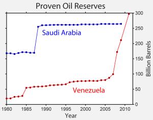 Venezuela_Oil_Reserves