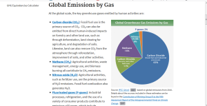 ghg_emissions_worldwise_2016
