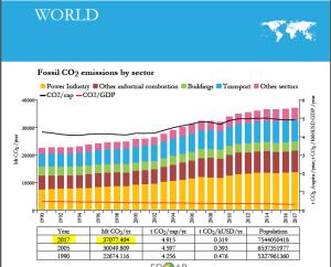 co2_emissions_2017