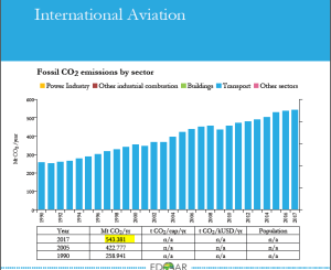 edgar_2018_int_aviation
