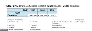 Biogas_Eurostat
