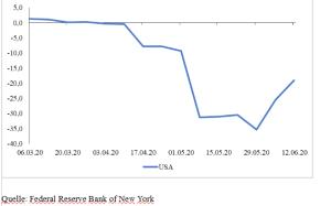 NY_Fed_Nowcast