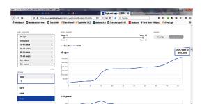 screenshot_euromomo_cumulated_excess_deaths