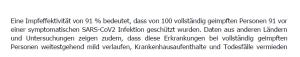 zitat_impfdurchbrüche