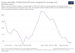 excess-mortality-p-scores_italy